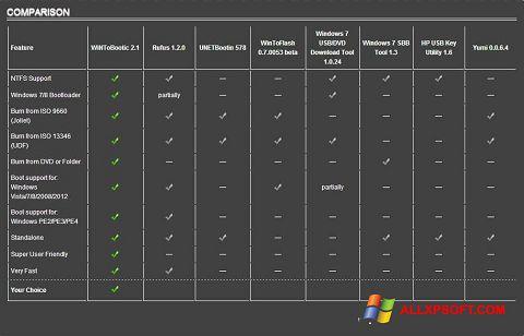 Screenshot WiNToBootic für Windows XP