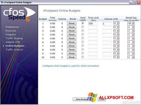 Screenshot cFosSpeed für Windows XP
