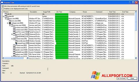 Screenshot Process Monitor für Windows XP